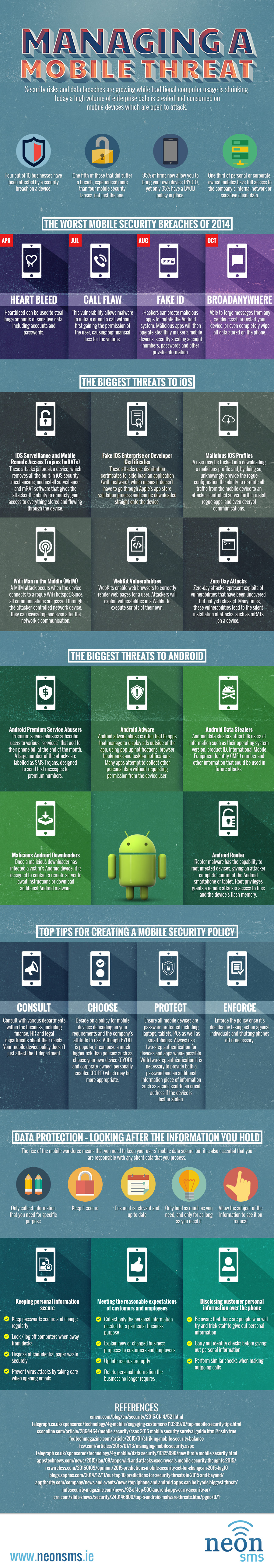 Mobile-Device-Security-Infographic