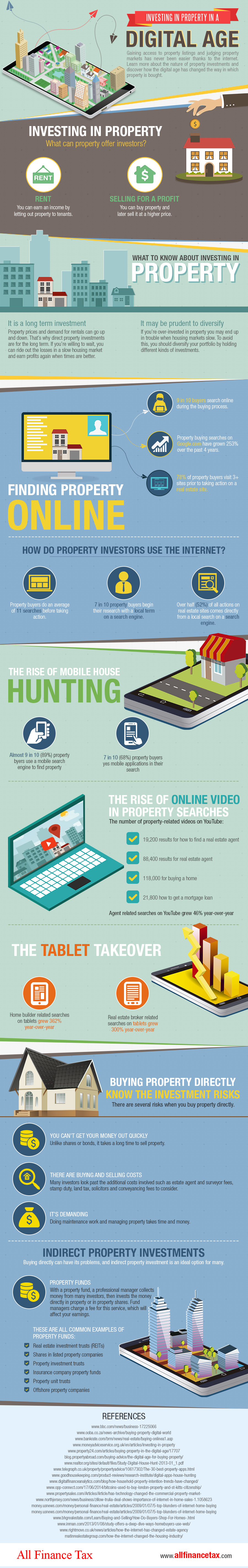 Investing-in-Property-in-a-Digital-Age-Infographic