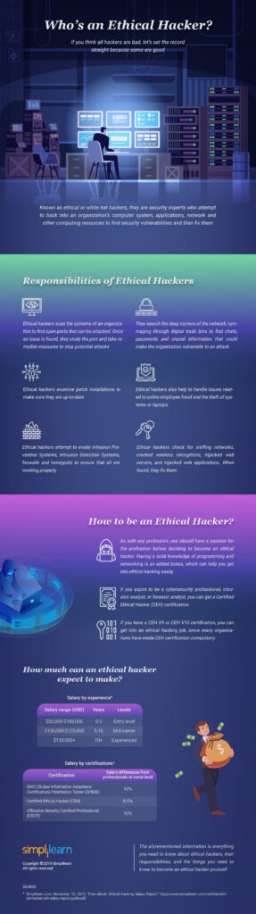 who is an ethical hacker